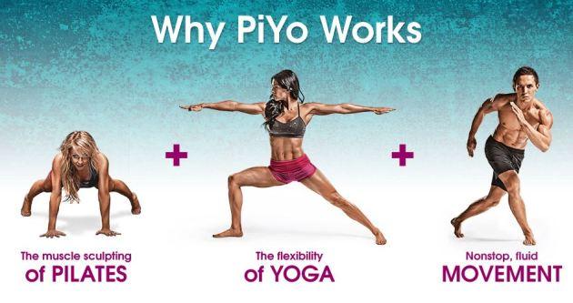 piyo works